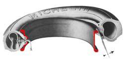Disegno schematico di un pneumatico Bibendum