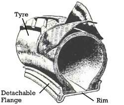Disegno schematico del fianco diritto